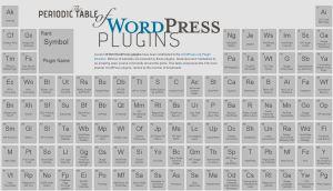 Tabla de Plugins para WordPress